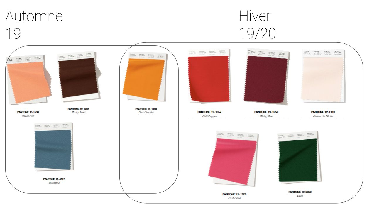 research of colour swatches by Studio TB for Jean-Paul Fortin Fall collection